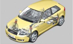 Aвтомобиль Audi A3 модели 2004 года  Ходовая часть