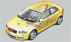 Audi A3 2004г  Электрооборудование